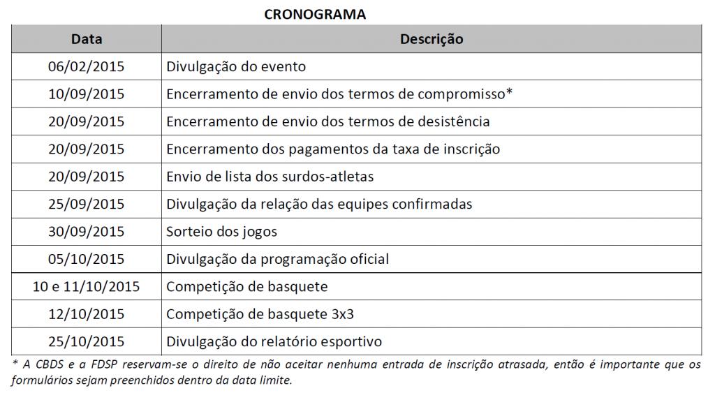 Cronograma Basquete (outubro)