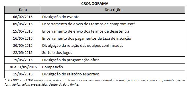 Cronograma Basquete3x3 - maio