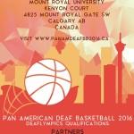 Pan 2016 - Basquete